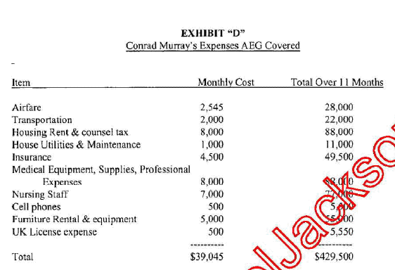 http://vindicatemj.files.wordpress.com/2011/09/murray-expenses-aeg-covered.png?w=562&h=384