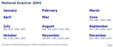 2004 - out of stock items