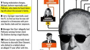 """Pellicano found damning info about accuser's family"" [The Daily Beast]"