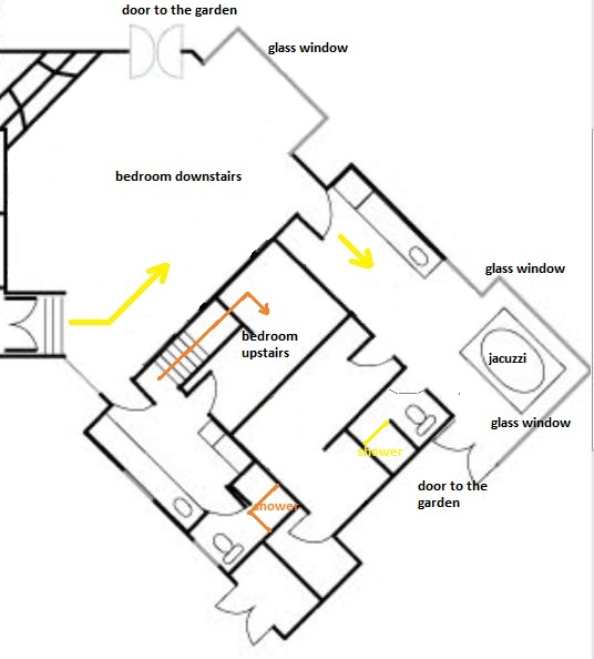 Miichael Jackson's suite. Yellow arrow shows the bedroom downstairs and the master bathroom, and the darker arrow shows the bedroom upstairs and the gents' bathroom and shower