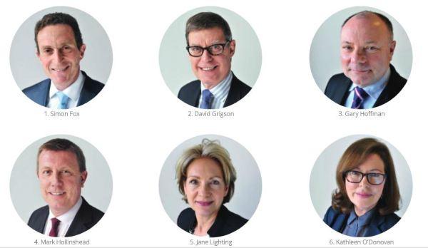 Trinity Mirror board members