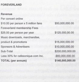 Wiesner's budget for Michael's Foreverland was expected to bring in $140 mln