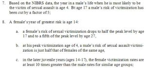 Average age of abuse for boys is 4 years old, for girls 14 years old according to Pennsylvania University Report, 2001