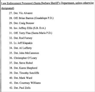 Names of law enforcement examined by the grand jury