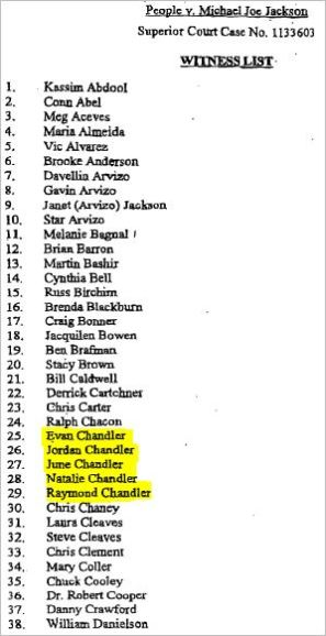 Prosecution witness list 1 - Dec.7, 2004