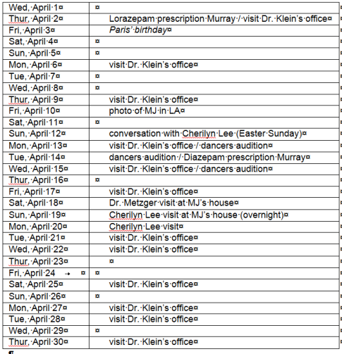 April2009 timeline-Dokument1 - Microsoft Word